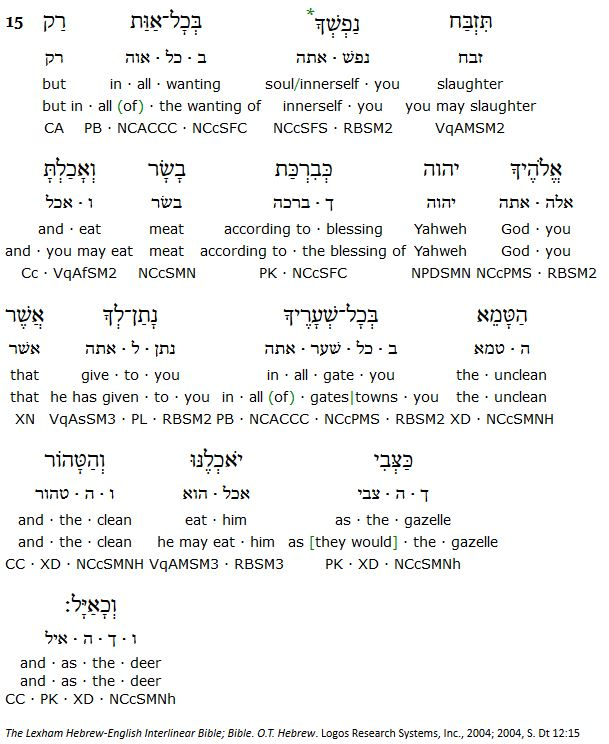 The Bless Yahowah Web Site - d12 html